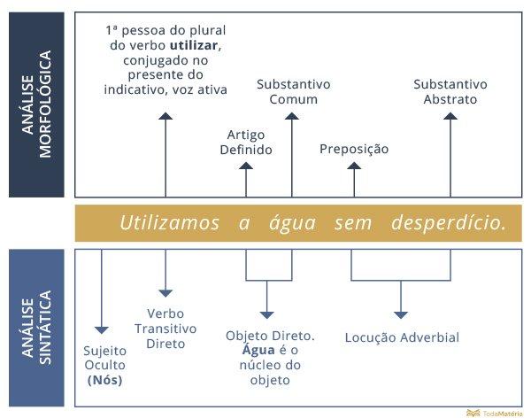 A pesquisa sobre função de 1 e 2 grau descreva explique e de 5 exemplos 2