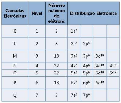 Determinação da ordem de uma reação método velocidade inicial 8