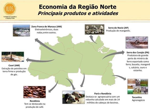 mapa da economia da região norte