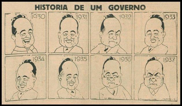 governo Vargas segundo o cartunista Belmonte