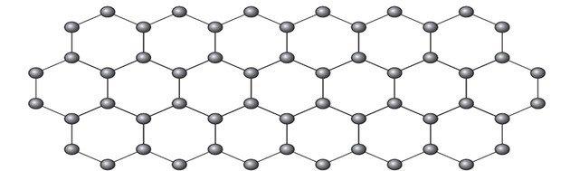 Geometria do carbono