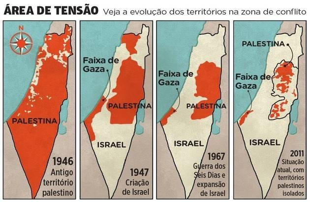 Mapa da ocupação palestina