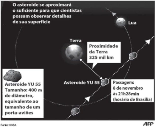 Questão do Enem do Asteroide