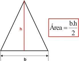 área do triângulo isósceles