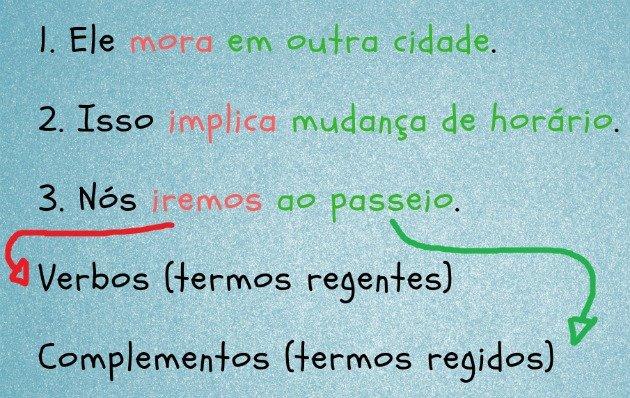 Exemplos de Regência verbal