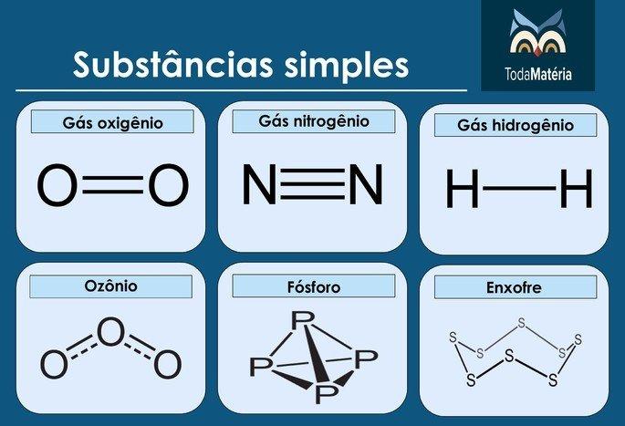 substâncias simples
