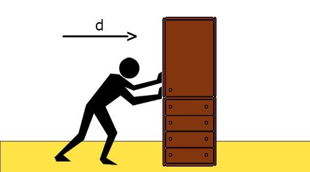 Homem empurrando um armário